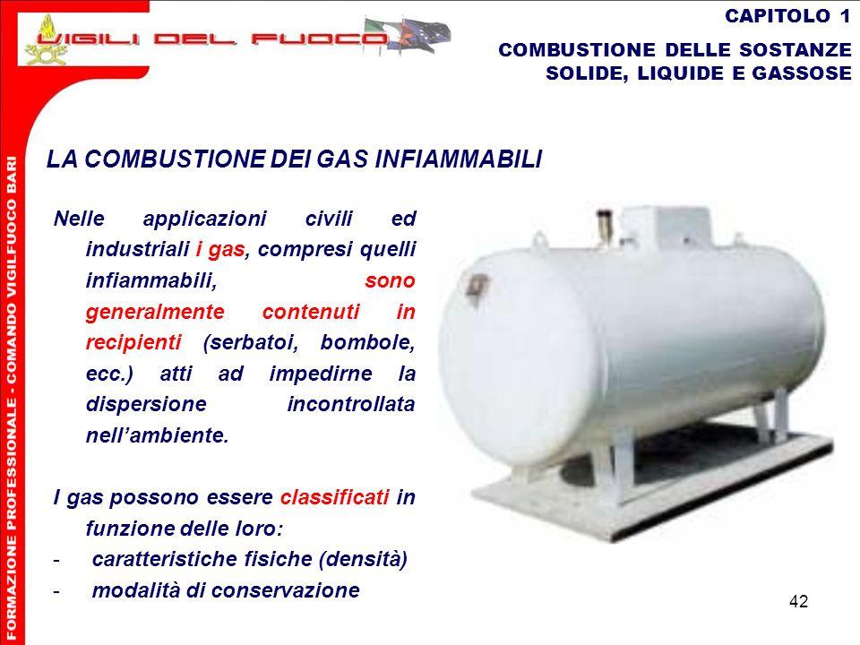 42 CAPITOLO 1 COMBUSTIONE DELLE SOSTANZE SOLIDE, LIQUIDE E GASSOSE LA COMBUSTIONE DEI GAS INFIAMMABILI Nelle applicazioni civili ed industriali i gas,