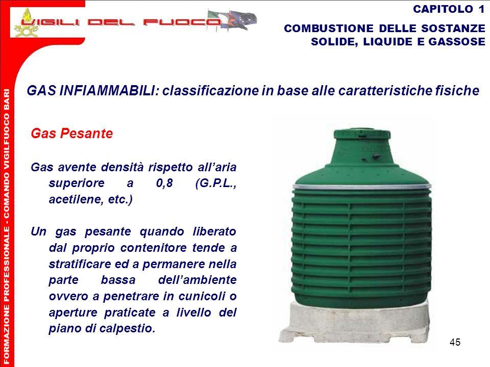 45 CAPITOLO 1 COMBUSTIONE DELLE SOSTANZE SOLIDE, LIQUIDE E GASSOSE GAS INFIAMMABILI: classificazione in base alle caratteristiche fisiche Gas Pesante