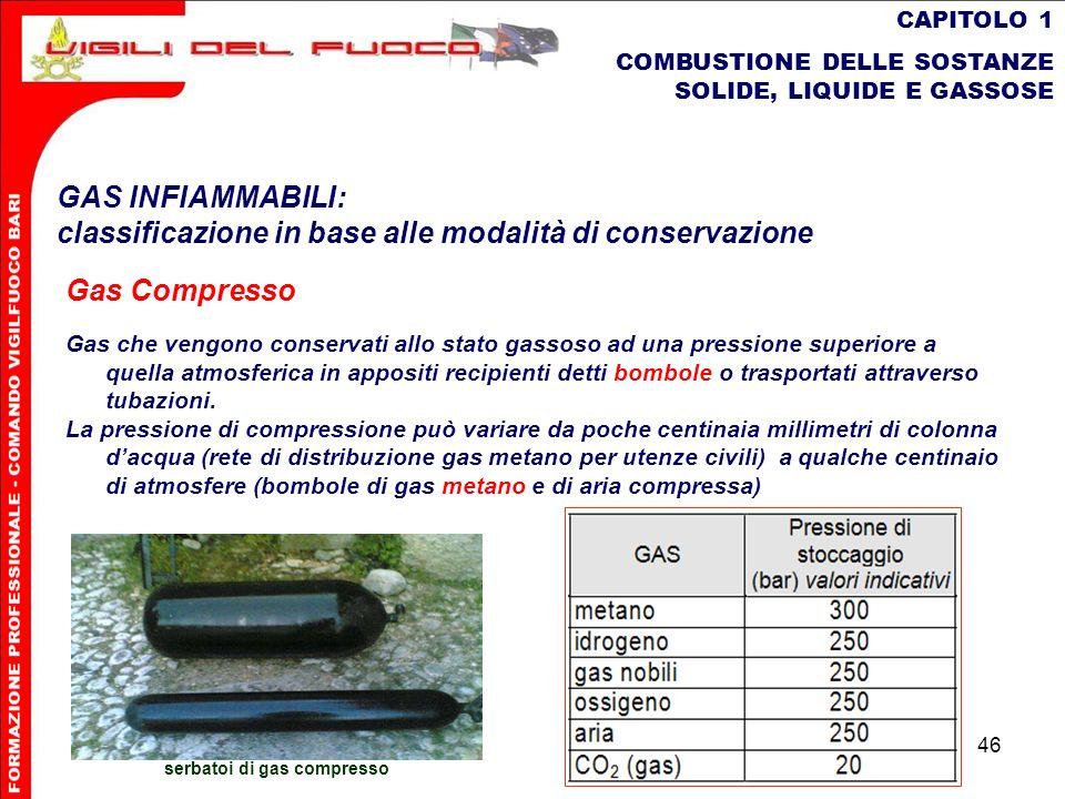 46 CAPITOLO 1 COMBUSTIONE DELLE SOSTANZE SOLIDE, LIQUIDE E GASSOSE GAS INFIAMMABILI: classificazione in base alle modalità di conservazione Gas Compre