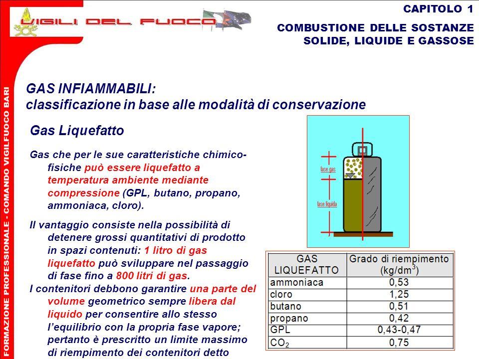 47 CAPITOLO 1 COMBUSTIONE DELLE SOSTANZE SOLIDE, LIQUIDE E GASSOSE GAS INFIAMMABILI: classificazione in base alle modalità di conservazione Gas Liquef