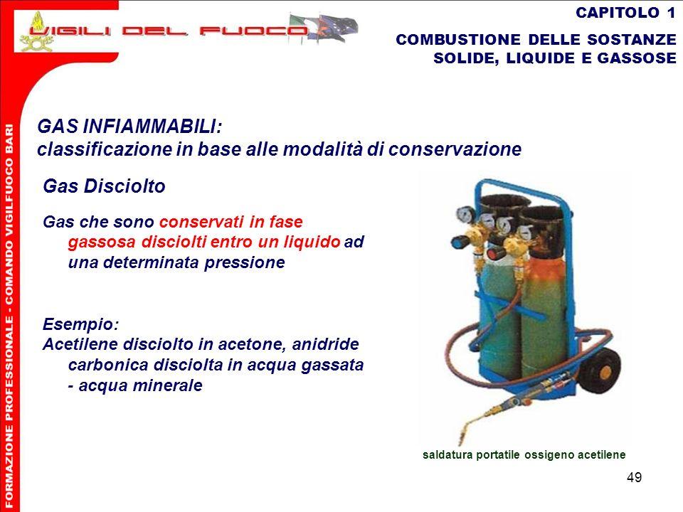 49 CAPITOLO 1 COMBUSTIONE DELLE SOSTANZE SOLIDE, LIQUIDE E GASSOSE GAS INFIAMMABILI: classificazione in base alle modalità di conservazione Gas Discio