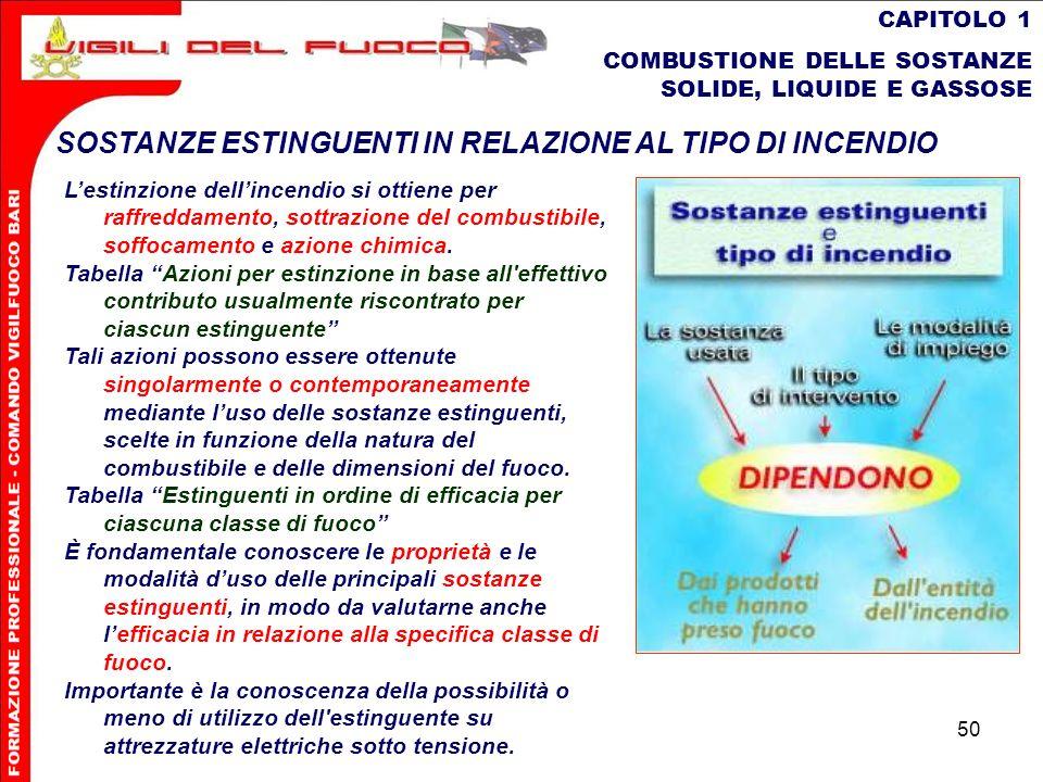 50 CAPITOLO 1 COMBUSTIONE DELLE SOSTANZE SOLIDE, LIQUIDE E GASSOSE SOSTANZE ESTINGUENTI IN RELAZIONE AL TIPO DI INCENDIO Lestinzione dellincendio si o