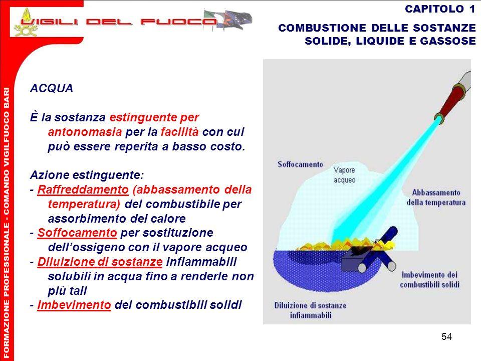 54 CAPITOLO 1 COMBUSTIONE DELLE SOSTANZE SOLIDE, LIQUIDE E GASSOSE ACQUA È la sostanza estinguente per antonomasia per la facilità con cui può essere