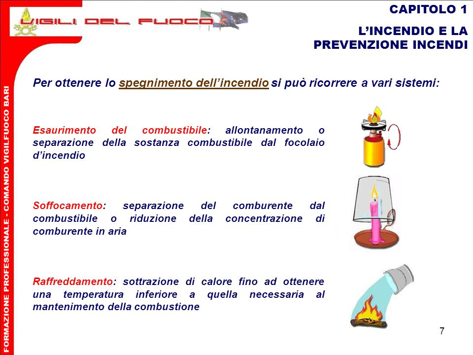 7 CAPITOLO 1 LINCENDIO E LA PREVENZIONE INCENDI Esaurimento del combustibile: allontanamento o separazione della sostanza combustibile dal focolaio di