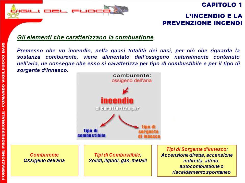 20 CAPITOLO 1 LE SORGENTI DI INNESCO Possono essere suddivise in quattro categorie: - Accensione diretta - Accensione indiretta - Attrito - Autocombustione o riscaldamento spontaneo