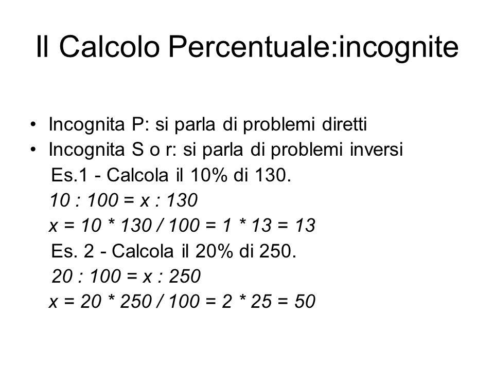 Sopra Cento o Aggiuntiva Alla ragione r si aggiunge 100 e al valore percentuale si aggiunge S 100: (100+r)=S:(S+P) Si ottiene dalla proporzione fondamentale applicando la proprietà del comporre: Da A : B = C : D segue A: (A+B) = C:(C+ D) Con incognita S+P si parla di problema diretto Con incognita S si parla di problema inverso