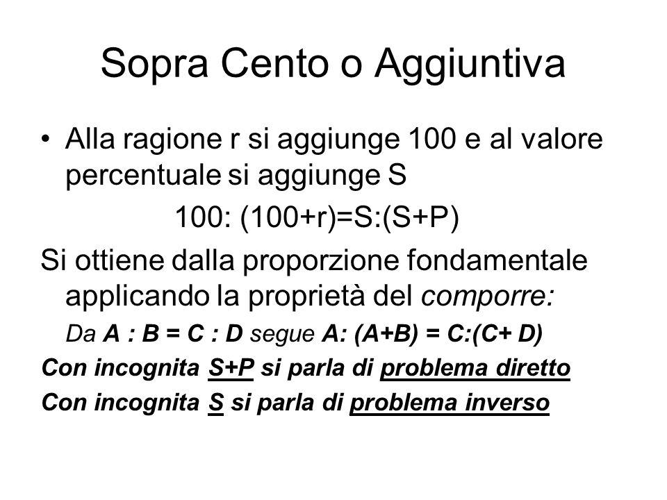Sopra Cento o Aggiuntiva Alla ragione r si aggiunge 100 e al valore percentuale si aggiunge S 100: (100+r)=S:(S+P) Si ottiene dalla proporzione fondam
