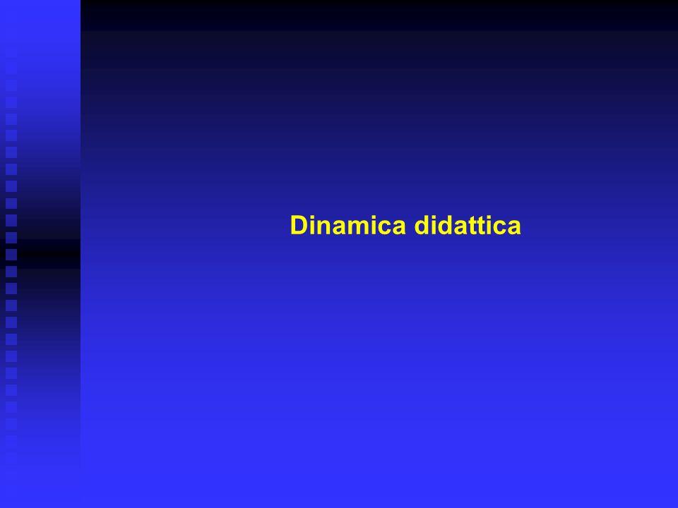 Dinamica didattica
