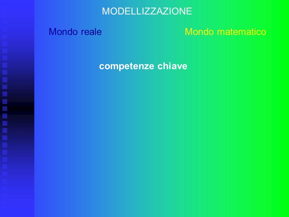 MODELLIZZAZIONE Mondo reale Mondo matematico competenze chiave