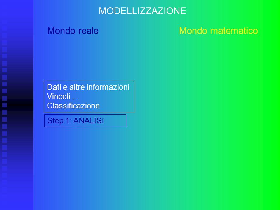 Mondo reale Mondo matematico Step 1: ANALISI MODELLIZZAZIONE Dati e altre informazioni Vincoli … Classificazione