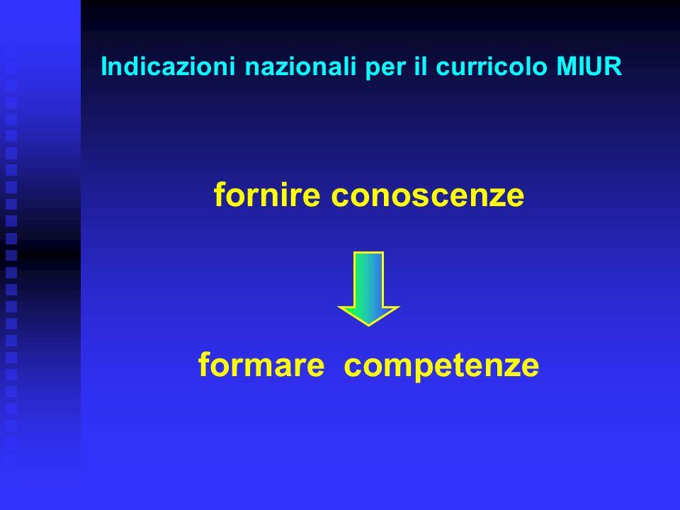fornire conoscenze formare competenze Indicazioni nazionali per il curricolo MIUR