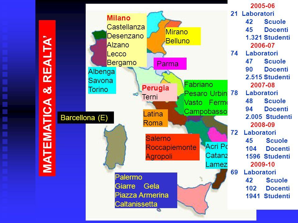 MATEMATICA & REALTA Milano Castellanza Desenzano Alzano Lecco Bergamo Albenga Savona Torino Mirano Belluno Parma Perugia Terni Salerno Roccapiemonte A