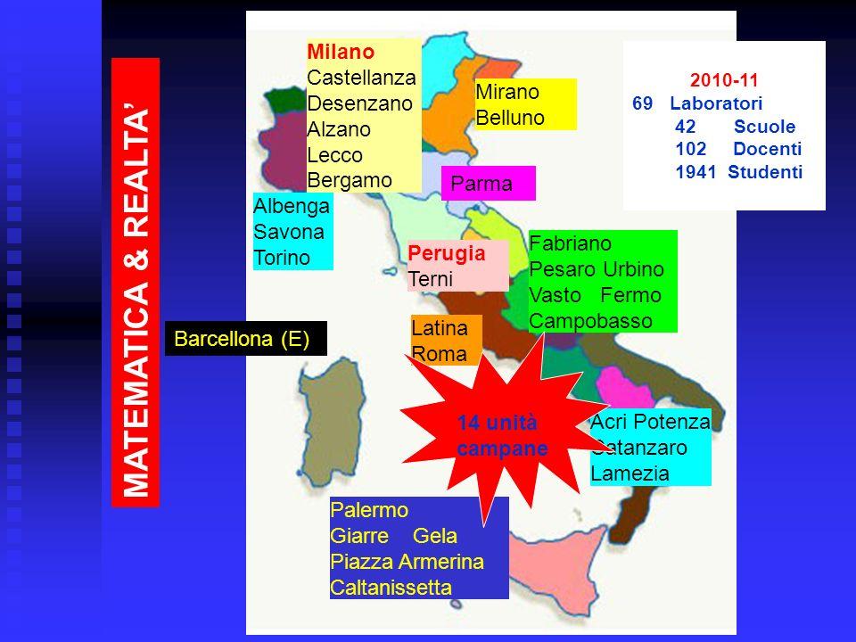 MATEMATICA & REALTA Milano Castellanza Desenzano Alzano Lecco Bergamo Albenga Savona Torino Mirano Belluno Parma Perugia Terni Fabriano Pesaro Urbino