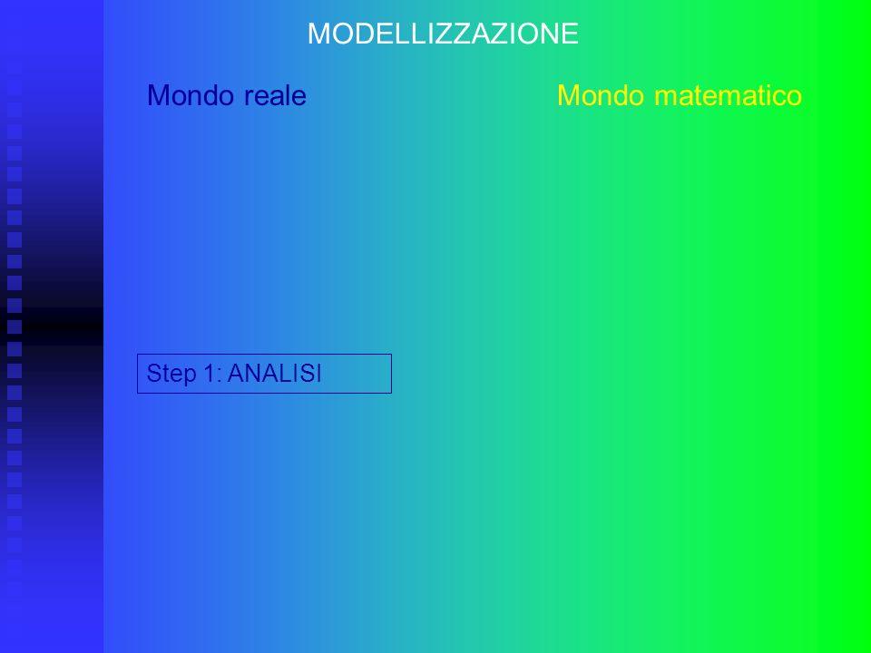 MODELLIZZAZIONE Mondo reale Mondo matematico Step 1: ANALISI Step 2: COSTRUZIONE