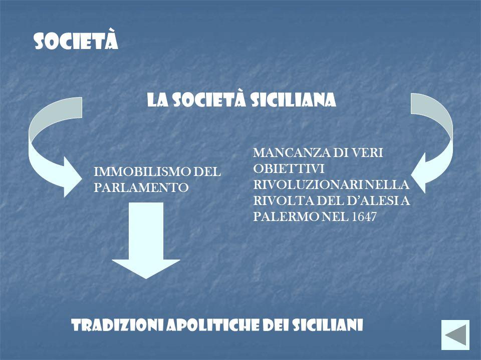 società La società siciliana IMMOBILISMO DEL PARLAMENTO MANCANZA DI VERI OBIETTIVI RIVOLUZIONARI NELLA RIVOLTA DEL DALESI A PALERMO NEL 1647 TRADIZION