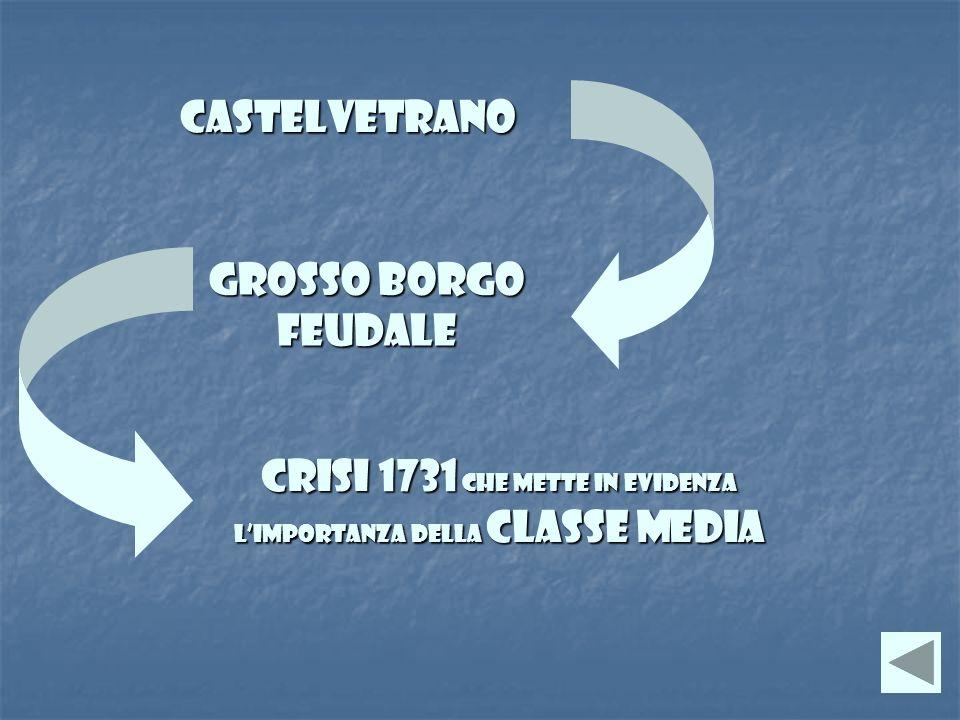 castelvetrano Grosso borgo feudale Crisi 1731 che mette in evidenza limportanza della classe media