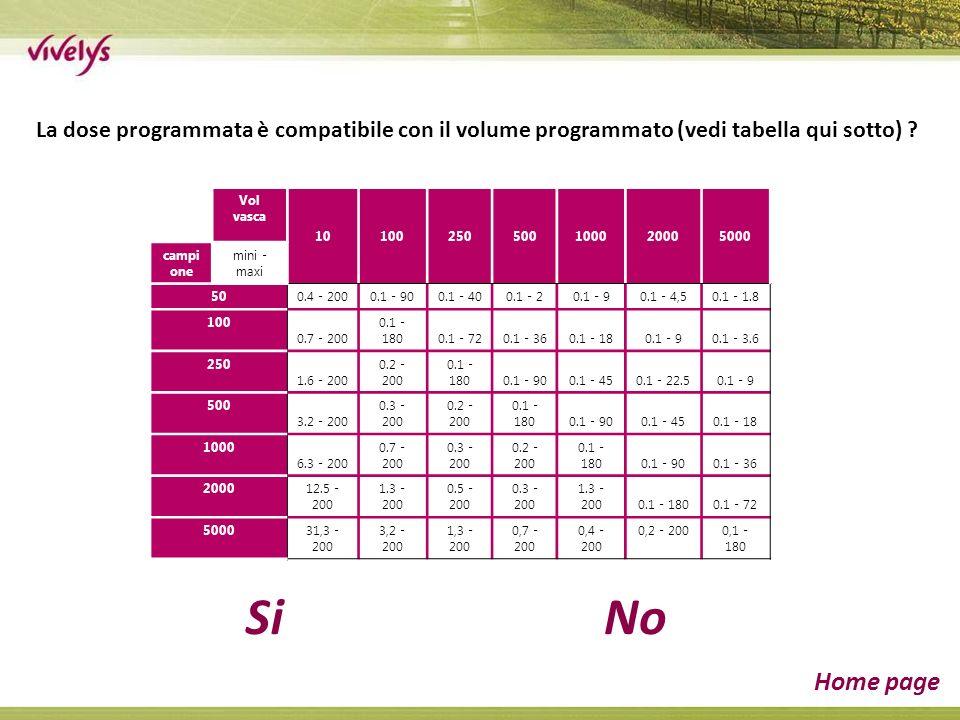 Si Home page La dose programmata è compatibile con il volume programmato (vedi tabella qui sotto) .