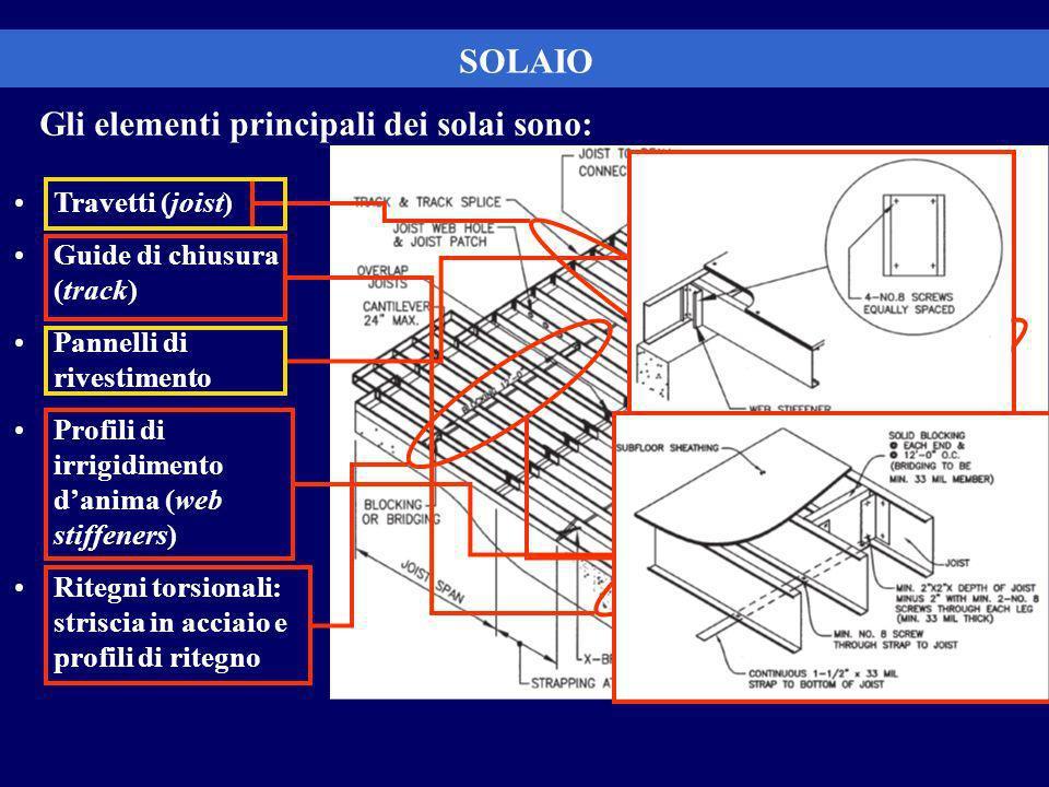 SOLAIO Gli elementi principali dei solai sono: Travetti (joist) Guide di chiusura (track) Pannelli di rivestimento Profili di irrigidimento danima (web stiffeners) Ritegni torsionali: striscia in acciaio e profili di ritegno