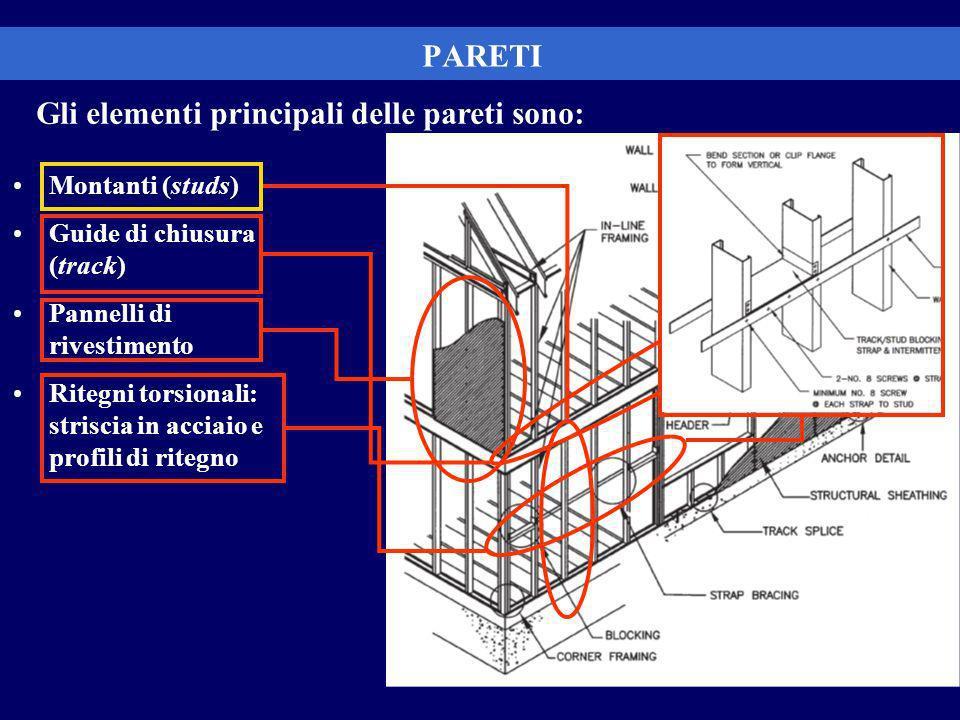 PARETI Gli elementi principali delle pareti sono: Montanti (studs) Guide di chiusura (track) Pannelli di rivestimento Ritegni torsionali: striscia in acciaio e profili di ritegno