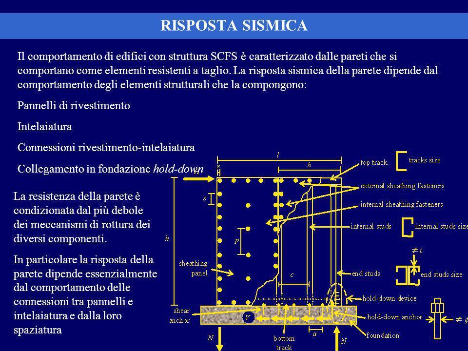 RISPOSTA SISMICA Il comportamento di edifici con struttura SCFS è caratterizzato dalle pareti che si comportano come elementi resistenti a taglio.