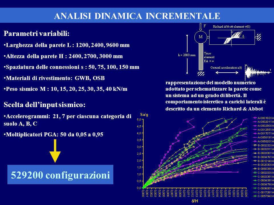 ANALISI DINAMICA INCREMENTALE Parametri variabili: Larghezza della parete L : 1200, 2400, 9600 mm Altezza della parete H : 2400, 2700, 3000 mm Spaziatura delle connessioni s : 50, 75, 100, 150 mm Materiali di rivestimento: GWB, OSB Peso sismico M : 10, 15, 20, 25, 30, 35, 40 kN/m rappresentazione del modello numerico adottato per schematizzare la parete come un sistema ad un grado di libertà.