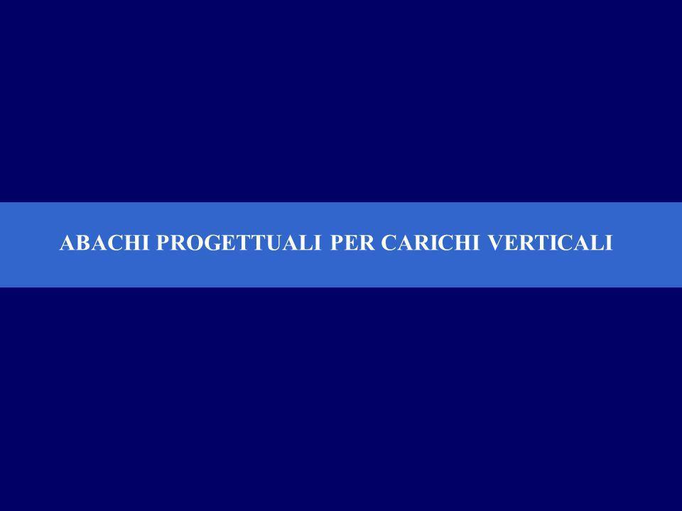 ABACHI PROGETTUALI PER CARICHI VERTICALI