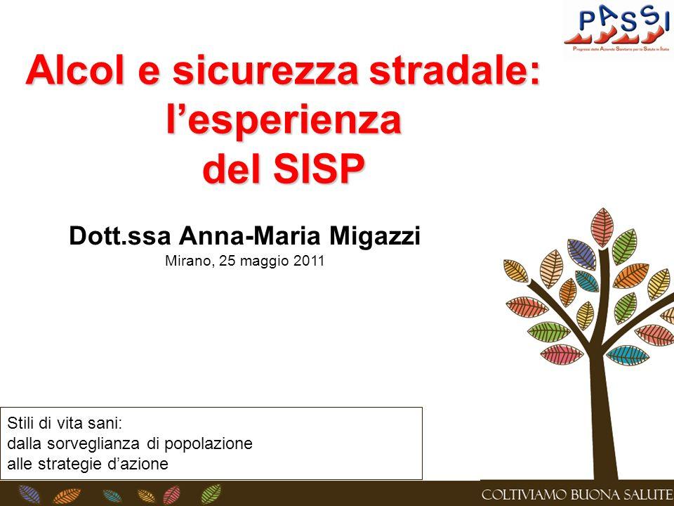 Alcol e sicurezza stradale: lesperienza del SISP Dott.ssa Anna-Maria Migazzi Mirano, 25 maggio 2011 Stili di vita sani: dalla sorveglianza di popolazi