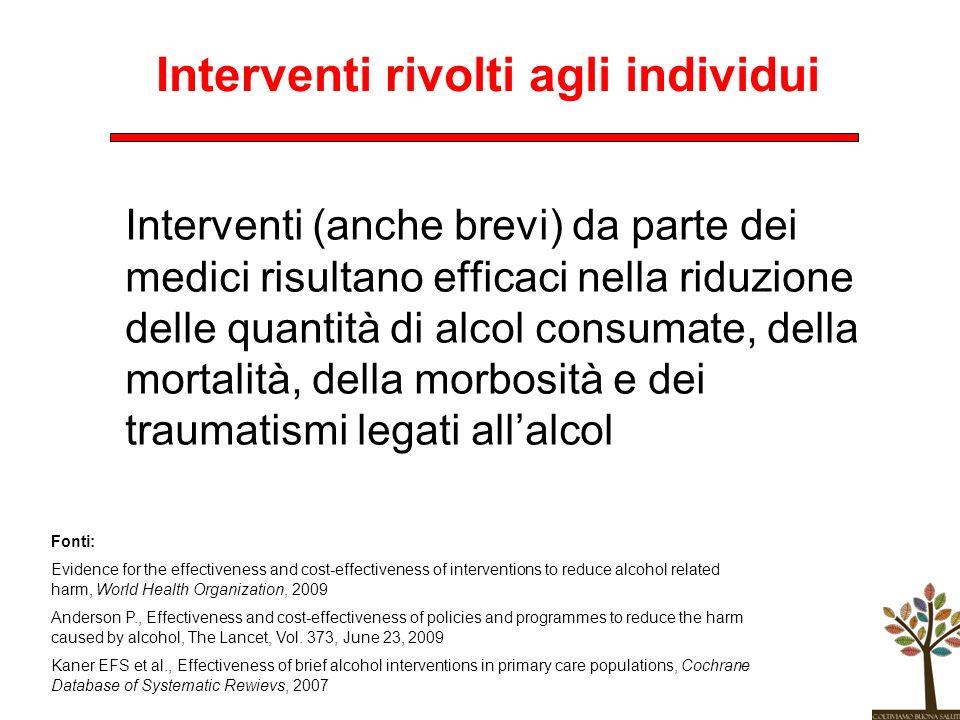 Interventi rivolti agli individui Interventi (anche brevi) da parte dei medici risultano efficaci nella riduzione delle quantità di alcol consumate, d