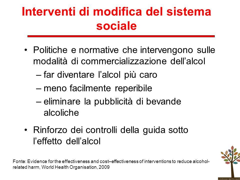 Interventi di modifica del sistema sociale Politiche e normative che intervengono sulle modalità di commercializzazione dellalcol –far diventare lalco