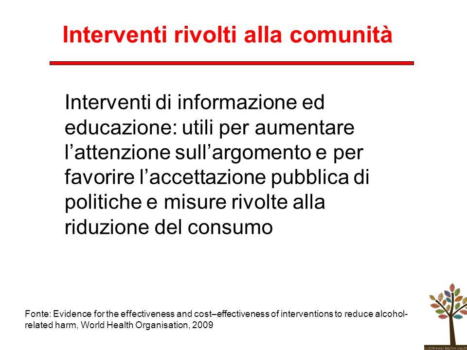 Interventi rivolti alla comunità Interventi di informazione ed educazione: utili per aumentare lattenzione sullargomento e per favorire laccettazione