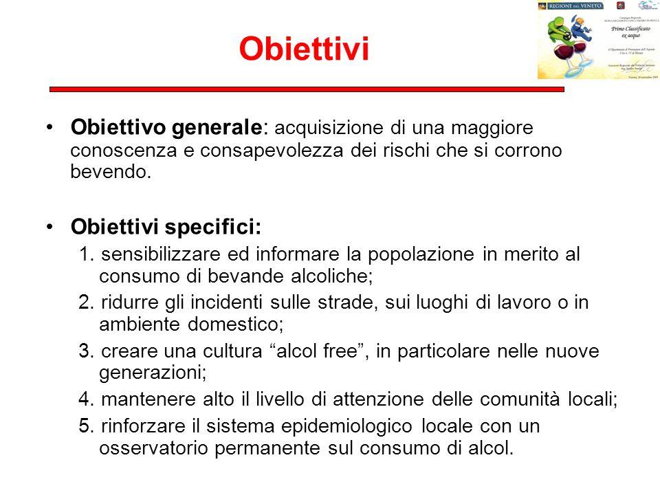 Obiettivi Obiettivo generale: acquisizione di una maggiore conoscenza e consapevolezza dei rischi che si corrono bevendo. Obiettivi specifici: 1. sens