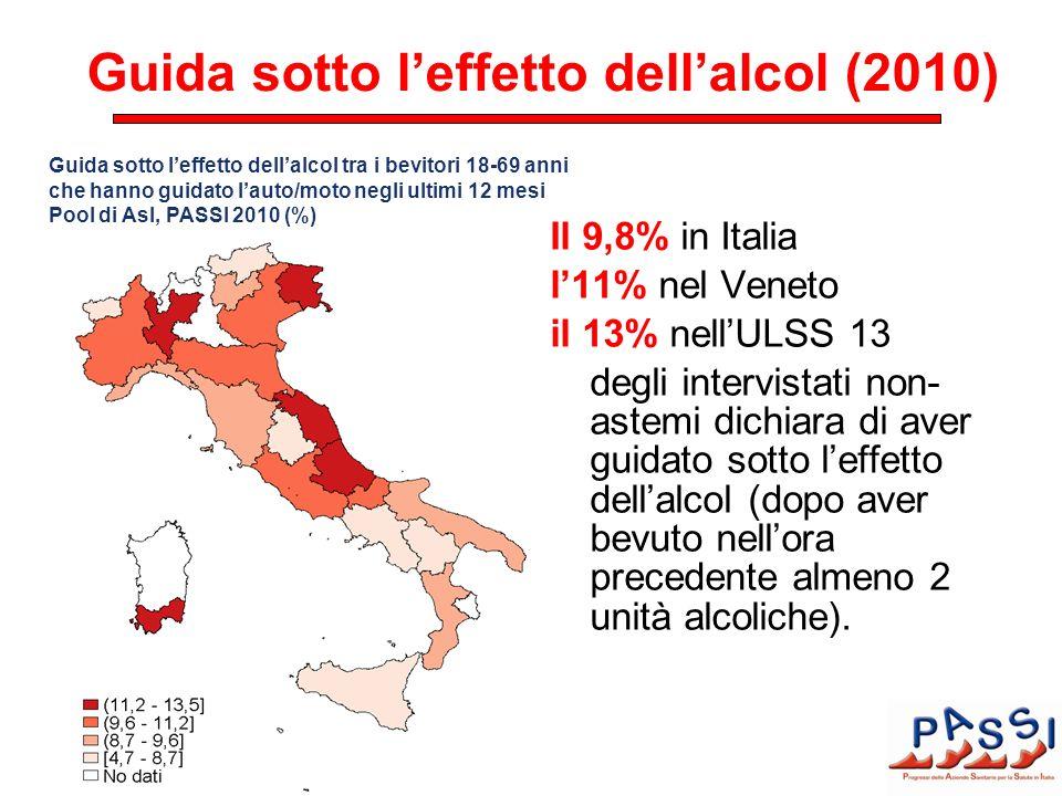 Guida sotto leffetto dellalcol (2010) Il 9,8% in Italia l11% nel Veneto il 13% nellULSS 13 degli intervistati non- astemi dichiara di aver guidato sot