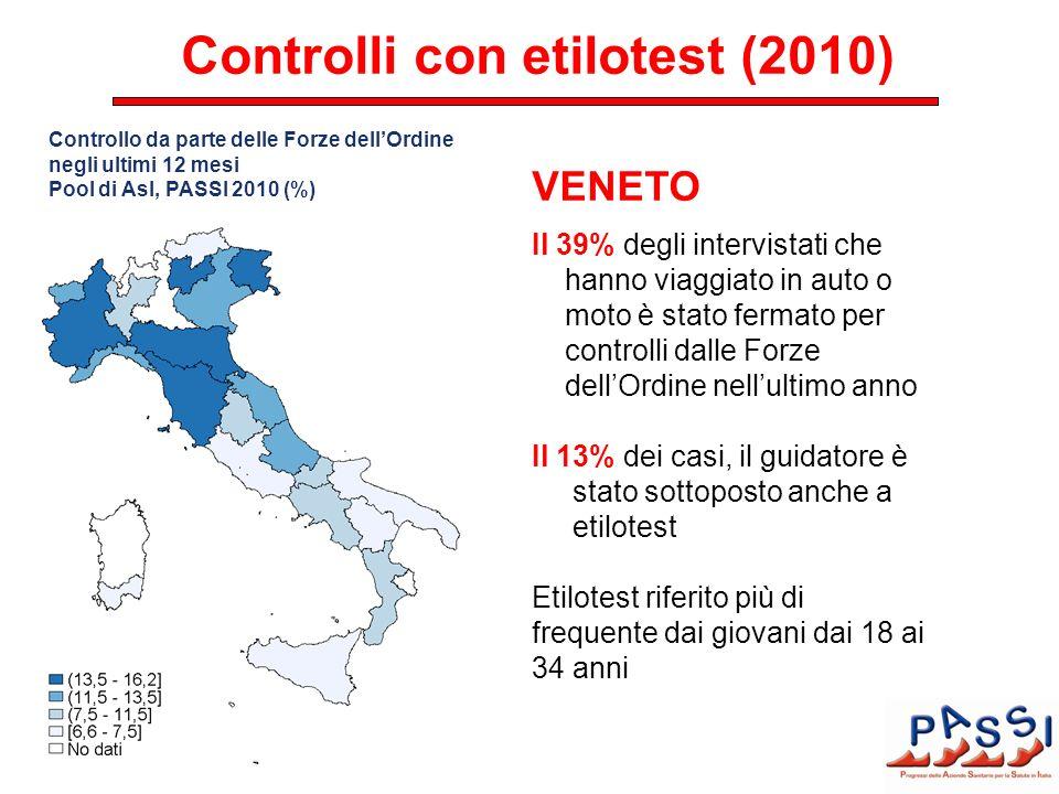 Controlli con etilotest (2010) Controllo da parte delle Forze dellOrdine negli ultimi 12 mesi Pool di Asl, PASSI 2010 (%) VENETO Il 39% degli intervis