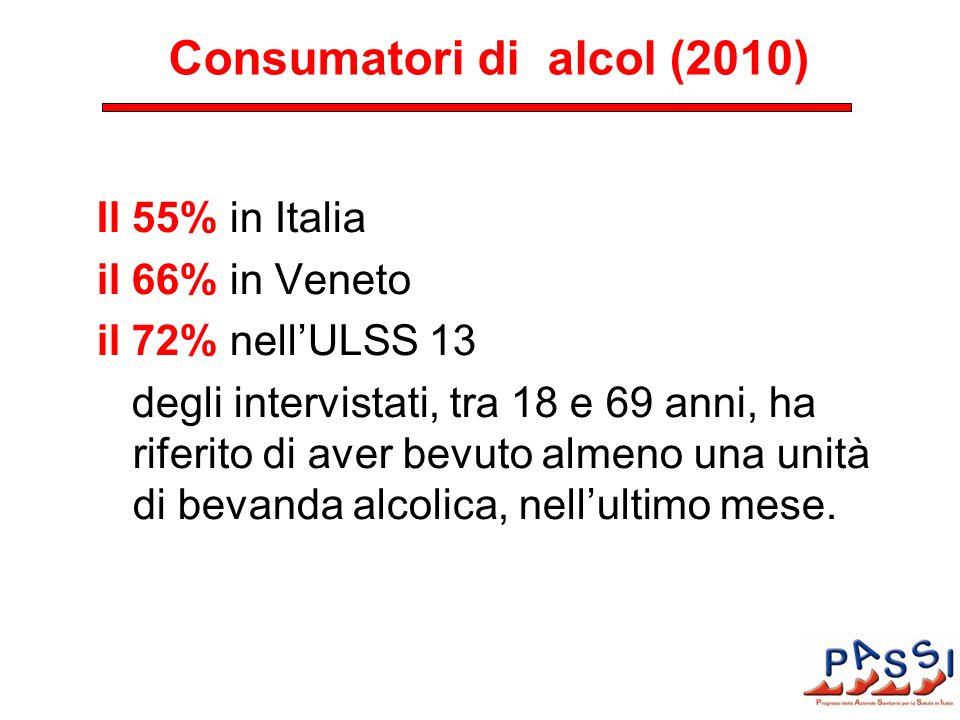 Consumatori di alcol (2010) Il 55% in Italia il 66% in Veneto il 72% nellULSS 13 degli intervistati, tra 18 e 69 anni, ha riferito di aver bevuto alme