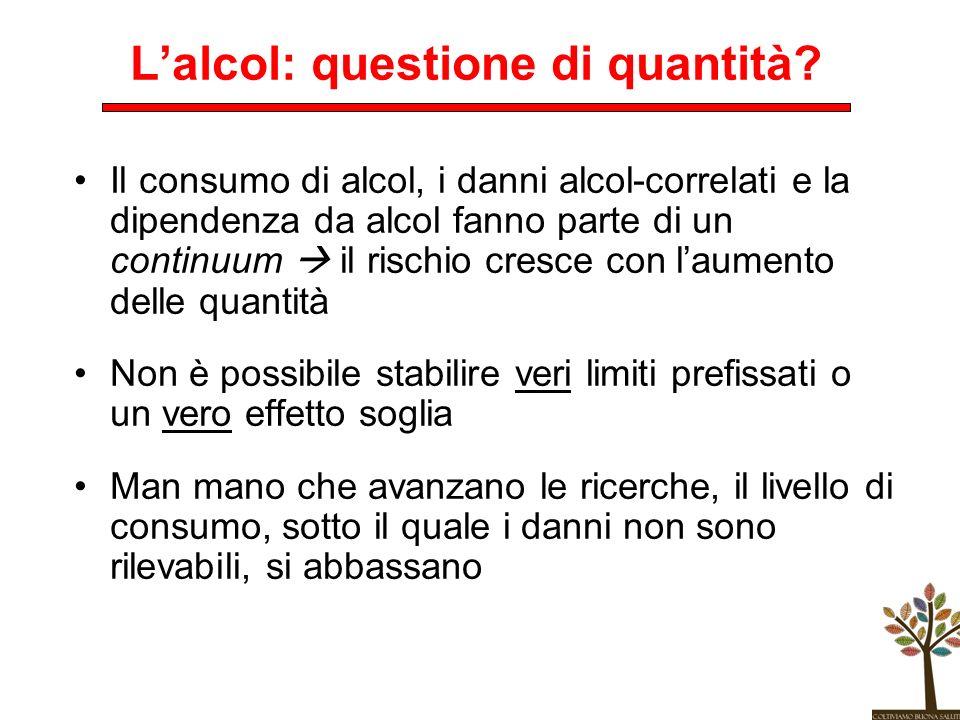 Lalcol: questione di quantità? Il consumo di alcol, i danni alcol-correlati e la dipendenza da alcol fanno parte di un continuum il rischio cresce con