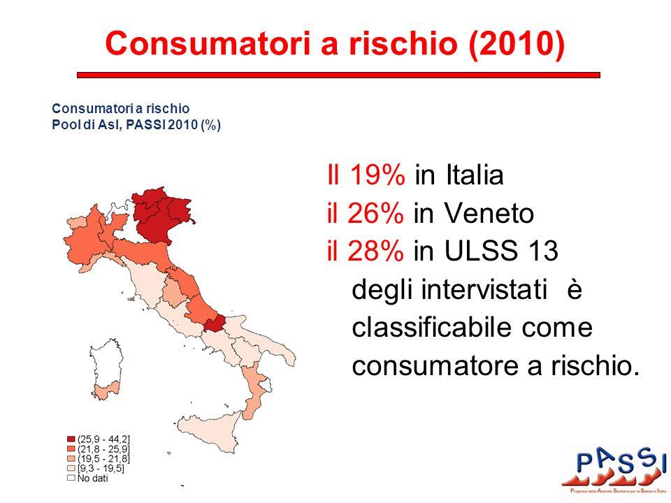 Consumatori a rischio (2010) Il 19% in Italia il 26% in Veneto il 28% in ULSS 13 degli intervistati è classificabile come consumatore a rischio. Consu