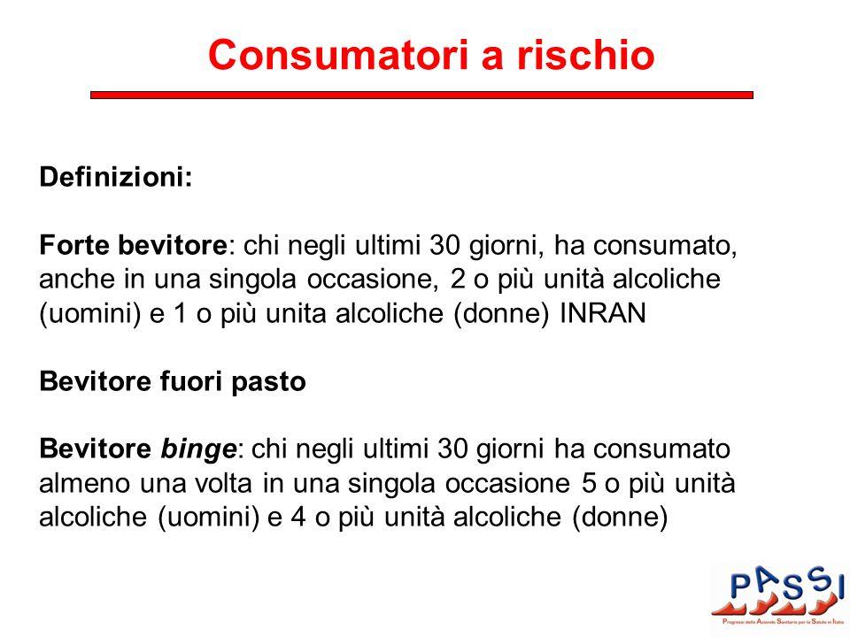 Consumatori a rischio Definizioni: Forte bevitore: chi negli ultimi 30 giorni, ha consumato, anche in una singola occasione, 2 o più unità alcoliche (