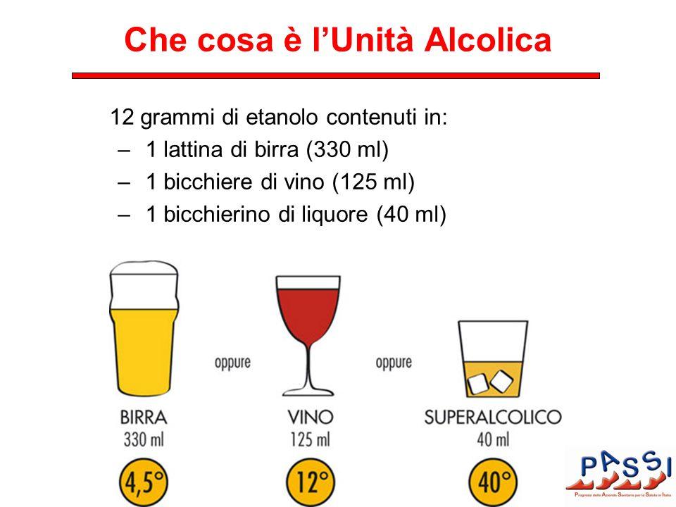 Che cosa è lUnità Alcolica 12 grammi di etanolo contenuti in: – 1 lattina di birra (330 ml) – 1 bicchiere di vino (125 ml) – 1 bicchierino di liquore