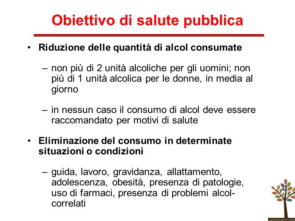 Obiettivo di salute pubblica Riduzione delle quantità di alcol consumate –non più di 2 unità alcoliche per gli uomini; non più di 1 unità alcolica per