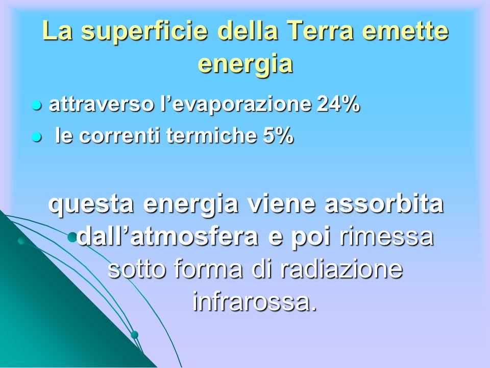 La superficie della Terra emette energia attraverso levaporazione 24% attraverso levaporazione 24% le correnti termiche 5% le correnti termiche 5% que