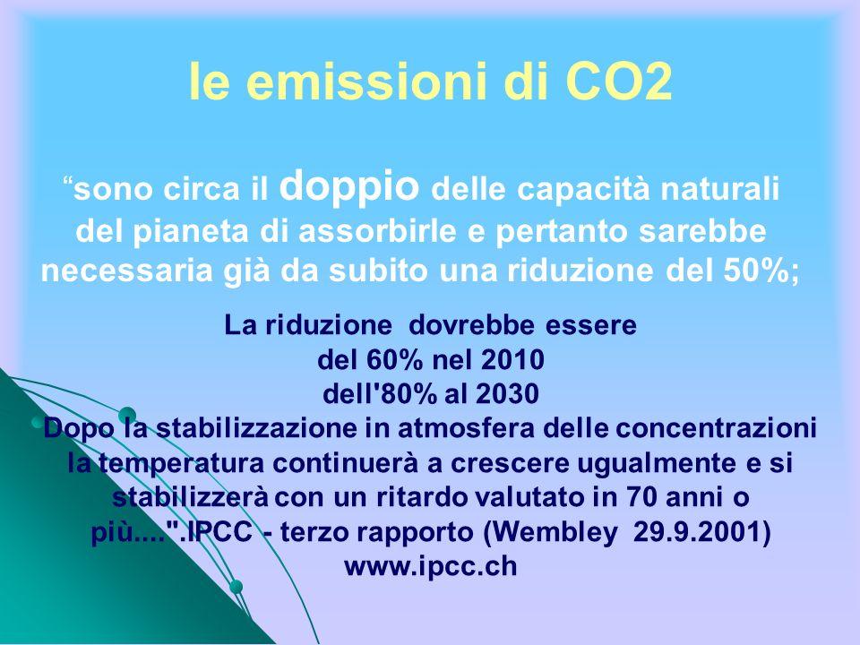 sono circa il doppio delle capacità naturali del pianeta di assorbirle e pertanto sarebbe necessaria già da subito una riduzione del 50%; La riduzione
