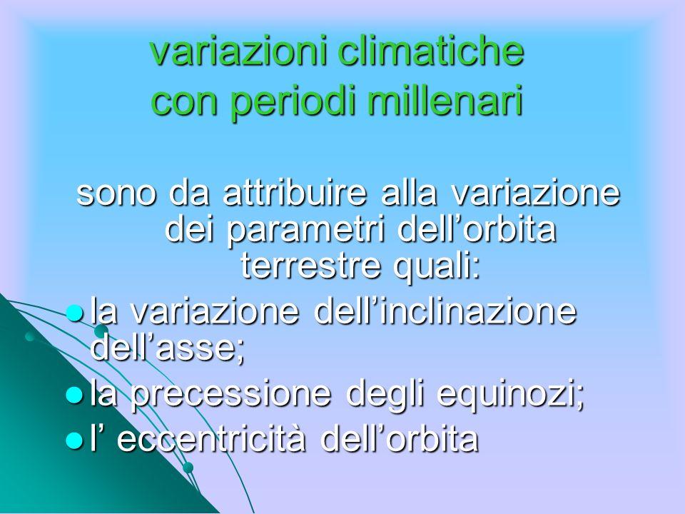 variazioni climatiche con periodi millenari sono da attribuire alla variazione dei parametri dellorbita terrestre quali: la variazione dellinclinazion