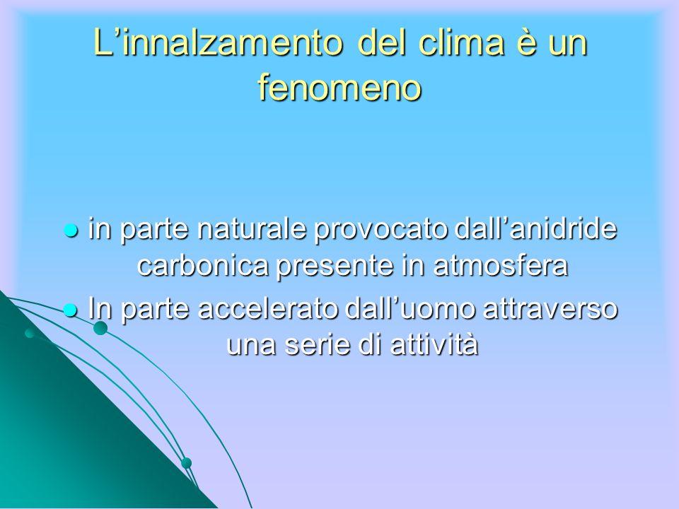 Linnalzamento del clima è un fenomeno in parte naturale provocato dallanidride carbonica presente in atmosfera in parte naturale provocato dallanidrid