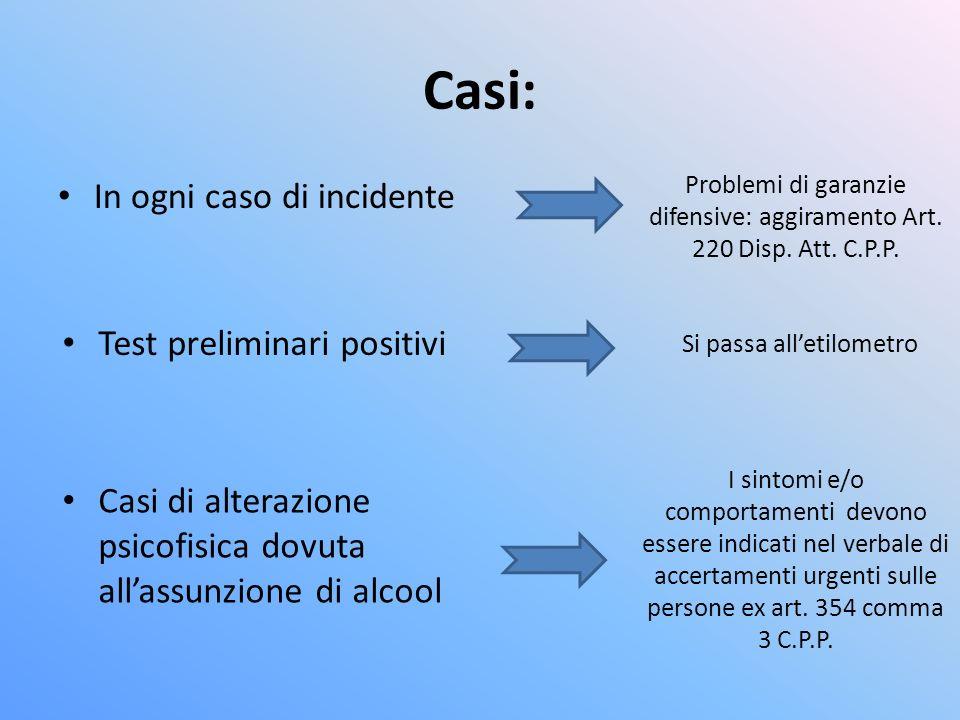 Casi: In ogni caso di incidente Test preliminari positivi Casi di alterazione psicofisica dovuta allassunzione di alcool Problemi di garanzie difensive: aggiramento Art.