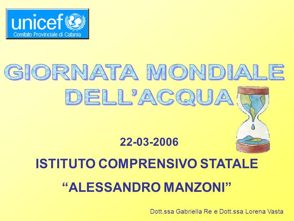 ISTITUTO COMPRENSIVO STATALE ALESSANDRO MANZONI 22-03-2006 Dott.ssa Gabriella Re e Dott.ssa Lorena Vasta