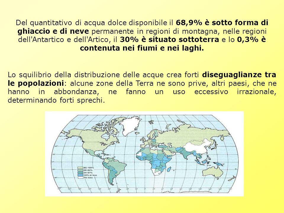 Del quantitativo di acqua dolce disponibile il 68,9% è sotto forma di ghiaccio e di neve permanente in regioni di montagna, nelle regioni dell'Antarti