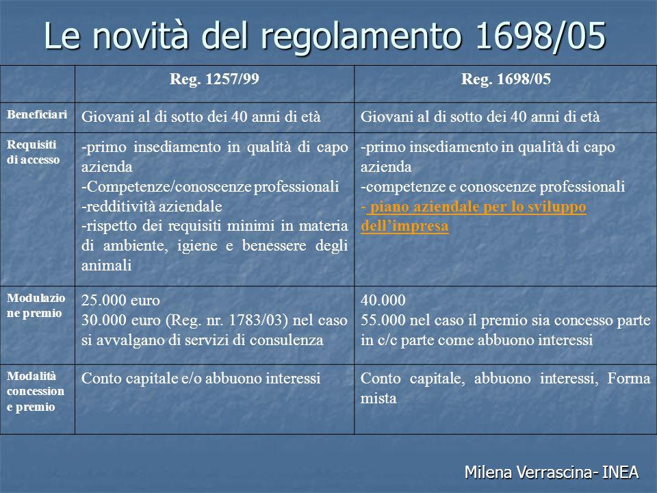 Le novità del regolamento 1698/05 Reg.1257/99Reg.