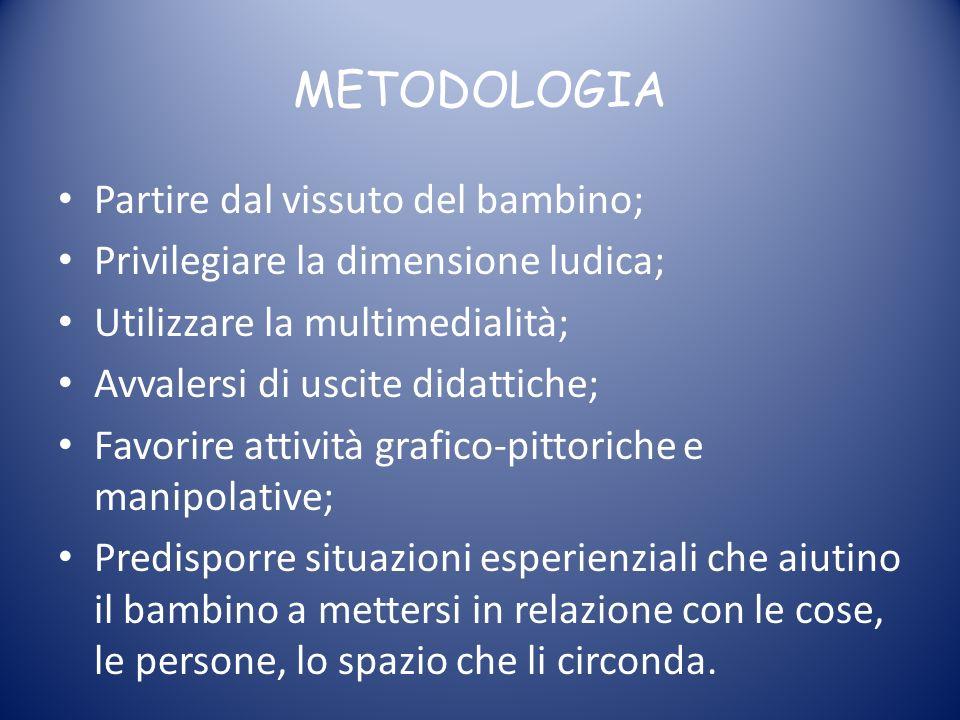 METODOLOGIA Partire dal vissuto del bambino; Privilegiare la dimensione ludica; Utilizzare la multimedialità; Avvalersi di uscite didattiche; Favorire