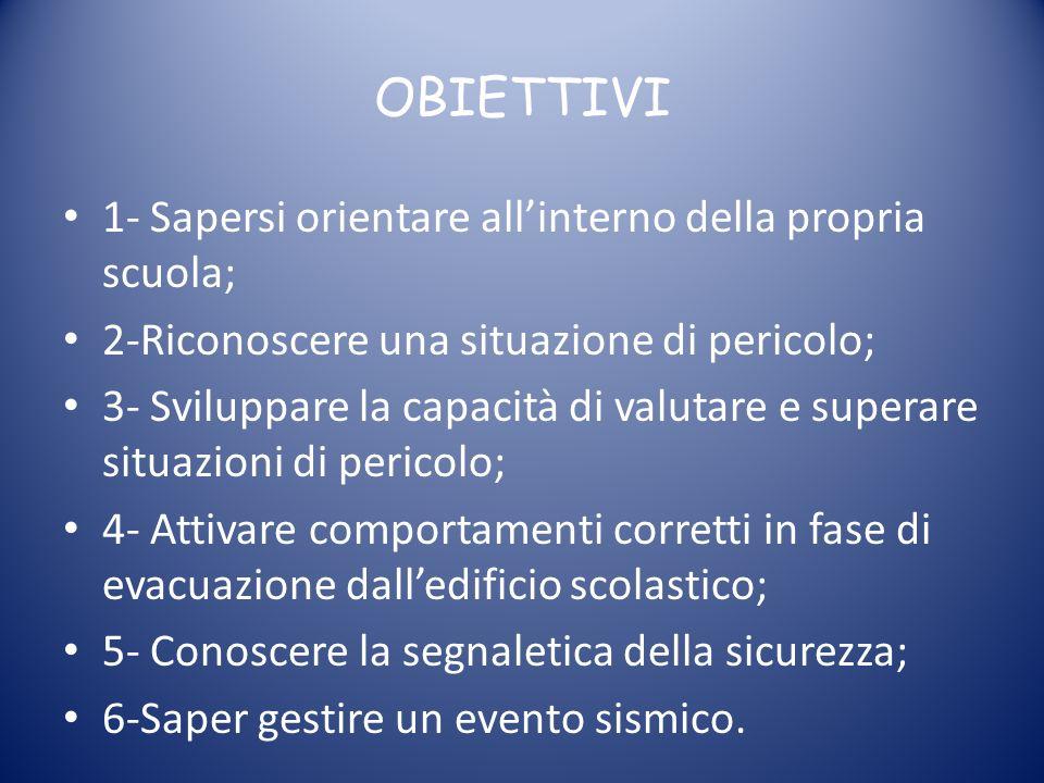 OBIETTIVI 1- Sapersi orientare allinterno della propria scuola; 2-Riconoscere una situazione di pericolo; 3- Sviluppare la capacità di valutare e supe