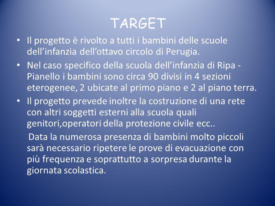 TARGET Il progetto è rivolto a tutti i bambini delle scuole dellinfanzia dellottavo circolo di Perugia. Nel caso specifico della scuola dellinfanzia d